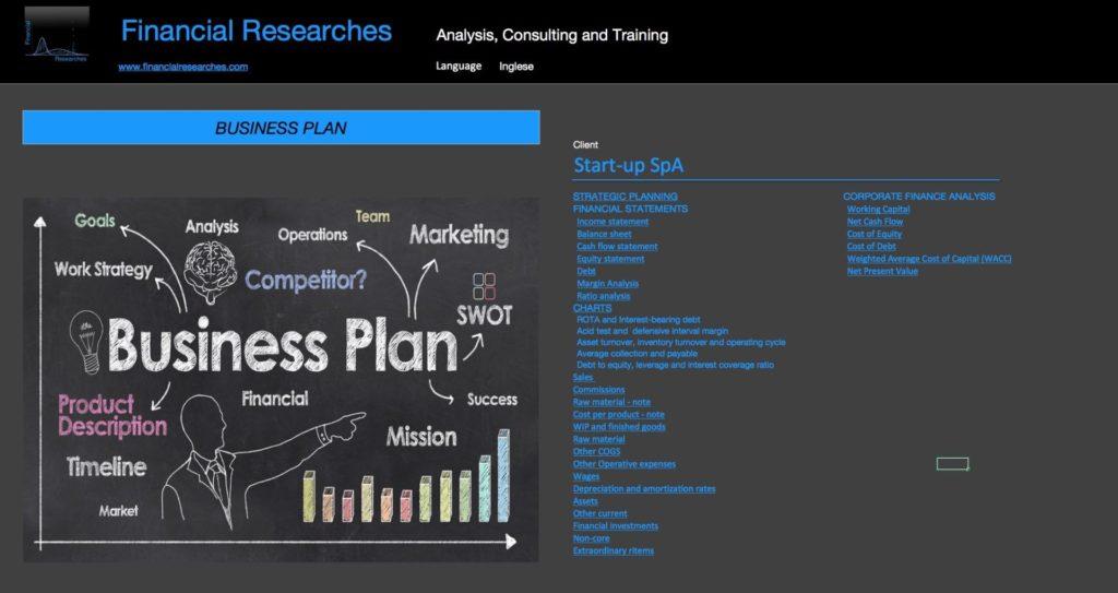 come inizia un business plan